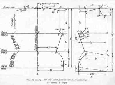 Чертежи деталей женского джемпера с длинными вшивными рукавами