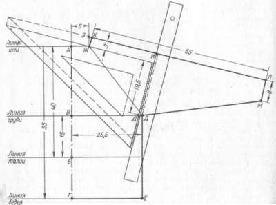 Построение чертежей для выкройки женского жакета свободного покроя с рукавами реглан