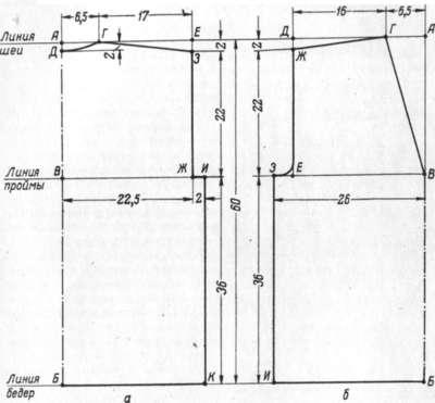 Построение чертежей деталей мужского джемпера с вшивными