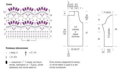 Схема Жакет с полосатым узором из «шишечек»