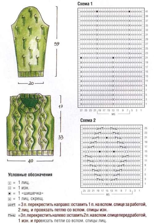 Зеленый пуловер с «шишечками»