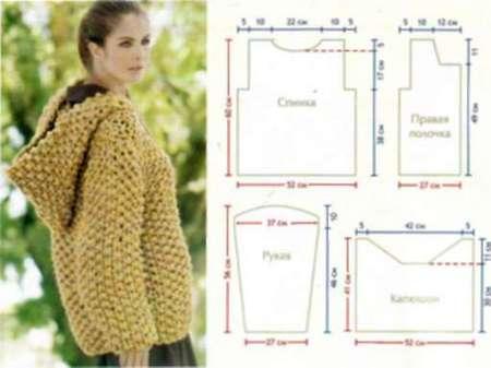 Куртка с капюшоном: Оригинальный подход