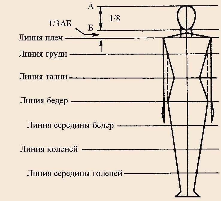 134 Схема пропорциональной
