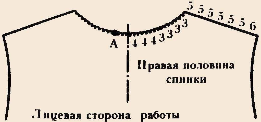 Расчет и вязание горловины и плечах