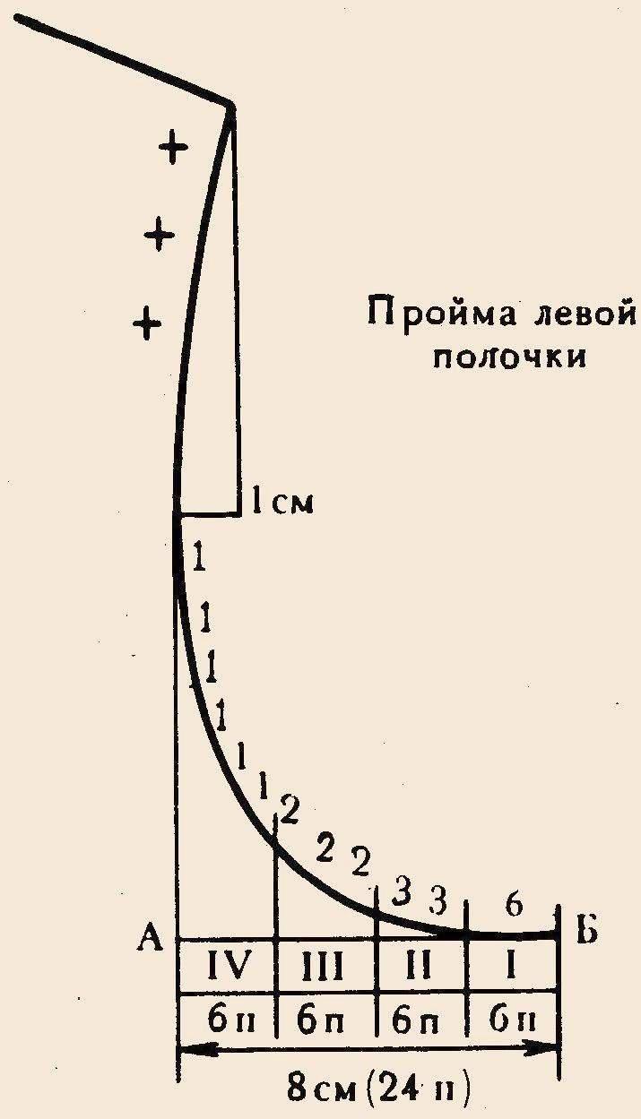Вязание передней проймы 82