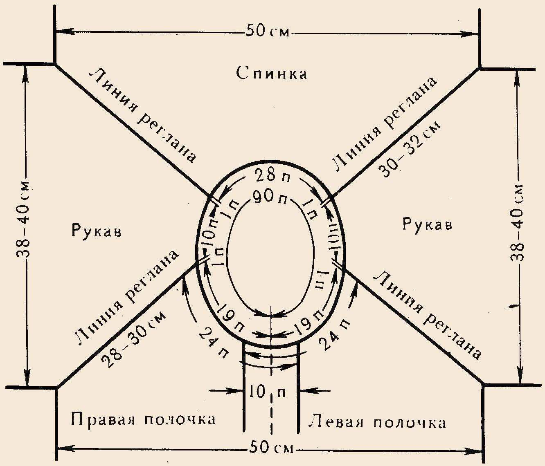 Вязание от горловины спицами по кругу схемы модели