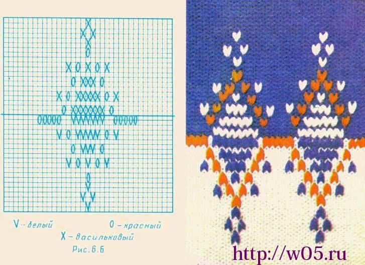 Выкройка платья с рукавом Вязание.  529 pxРазмер.  86541 байтДобавлено.
