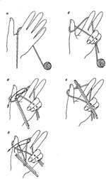Набор петель для начала вязания